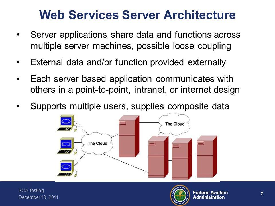 Web Services Server Architecture