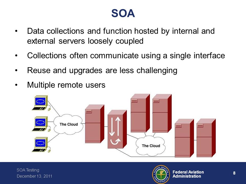 SOA Data collections and function hosted by internal and external servers loosely coupled. Collections often communicate using a single interface.