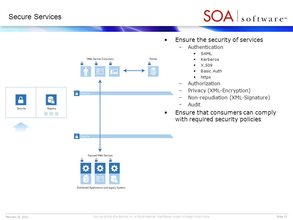 Secure Services Ensure the security of services