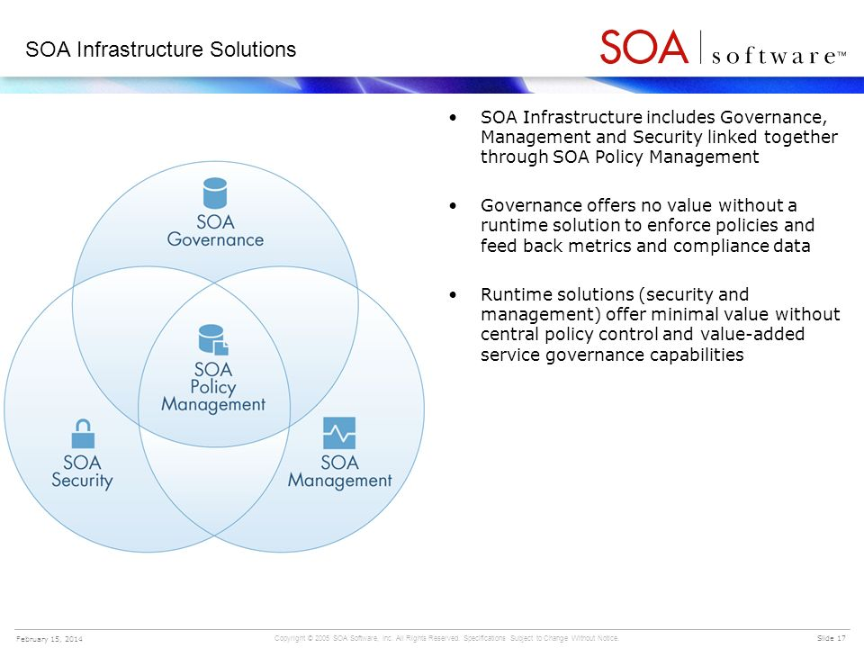SOA Infrastructure Solutions