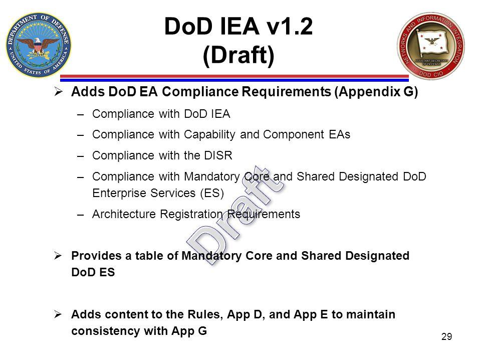 DoD IEA v1.2 (Draft)Adds DoD EA Compliance Requirements (Appendix G) Compliance with DoD IEA. Compliance with Capability and Component EAs.