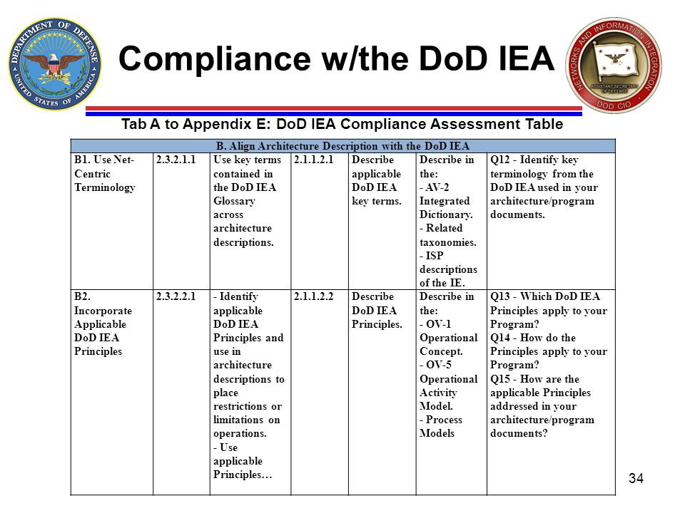 Compliance w/the DoD IEA