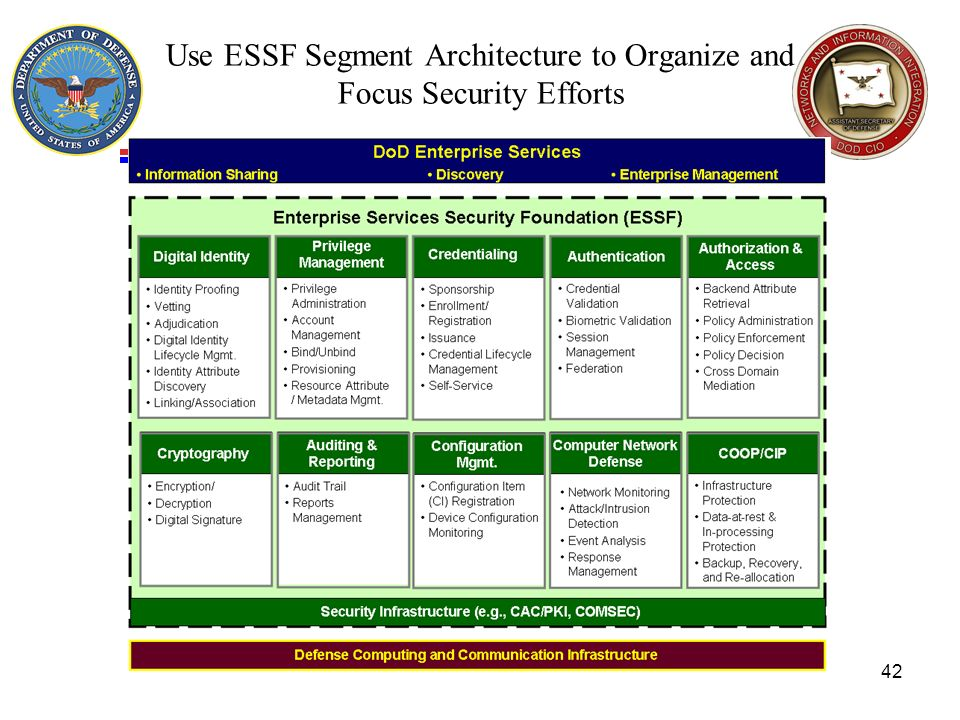 Use ESSF Segment Architecture to Organize and Focus Security Efforts