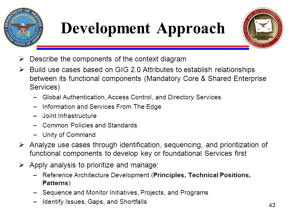 Development Approach Describe the components of the context diagram