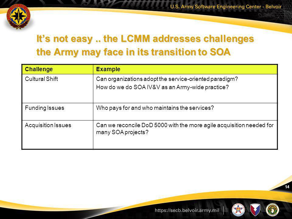 It's not easy .. the LCMM addresses challenges the Army may face in its transition to SOA