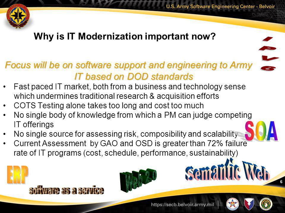 Why is IT Modernization important now