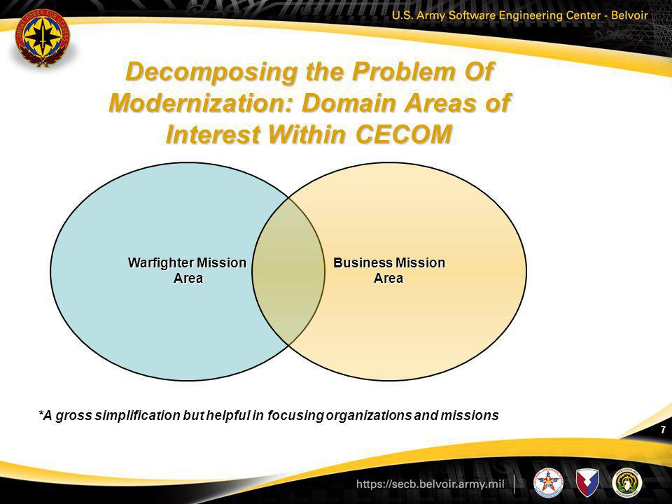 Decomposing the Problem Of Modernization: Domain Areas of Interest Within CECOM