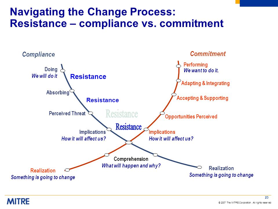 Navigating the Change Process: Resistance – compliance vs. commitment