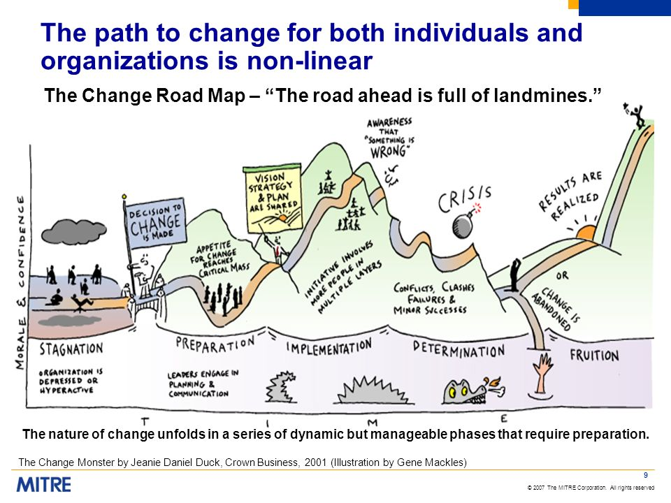 The path to change for both individuals and organizations is non-linear
