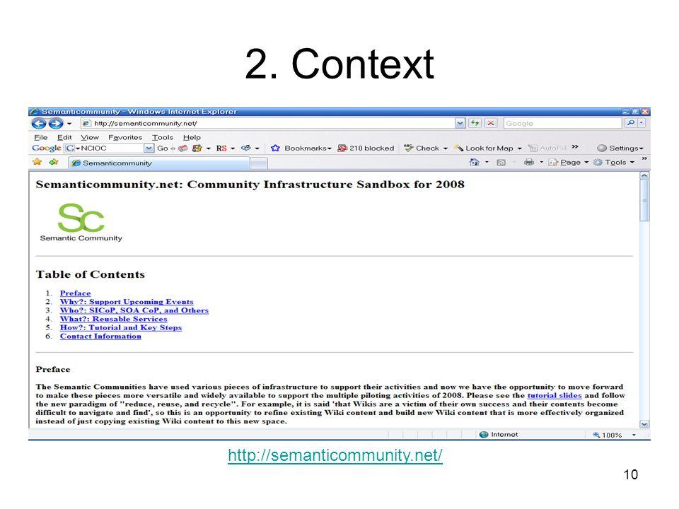 2. Context http://semanticommunity.net/