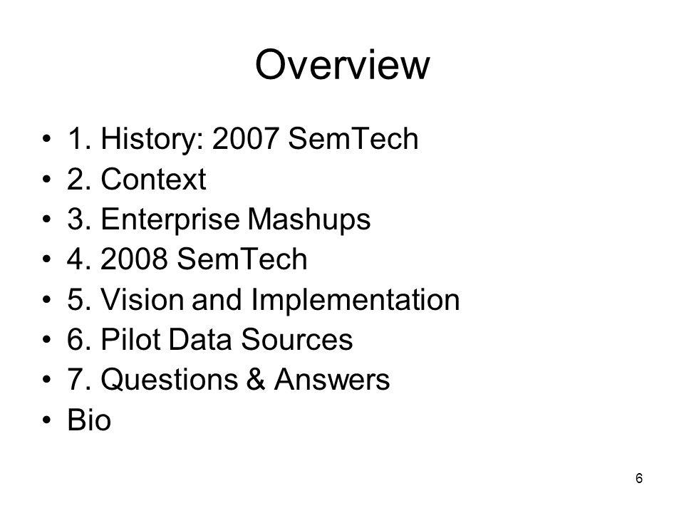 Overview 1. History: 2007 SemTech 2. Context 3. Enterprise Mashups