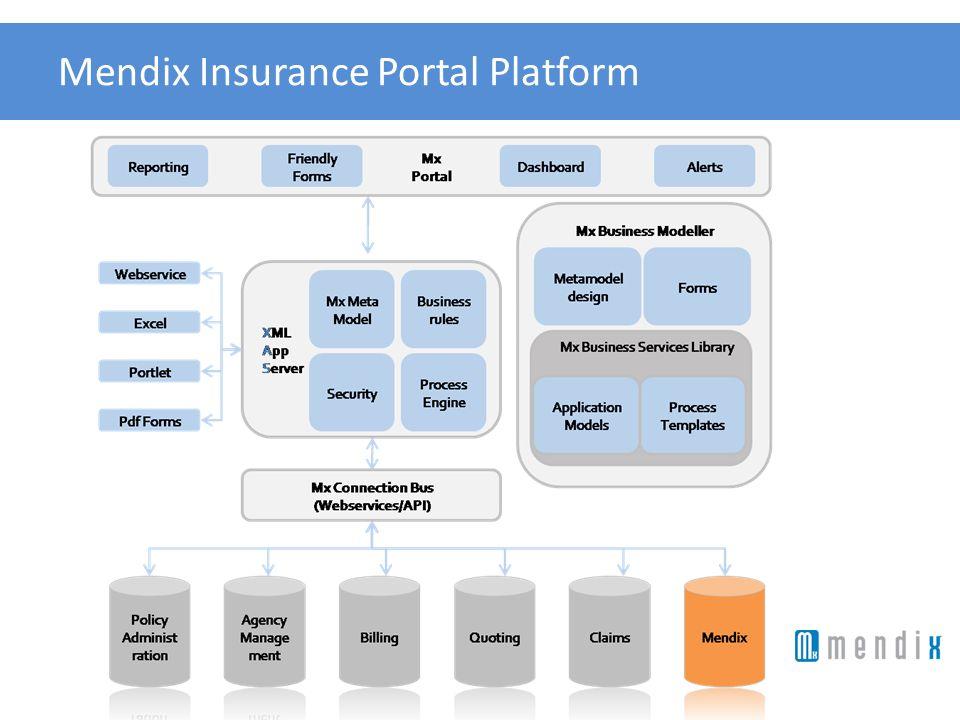 Mendix Insurance Portal Platform