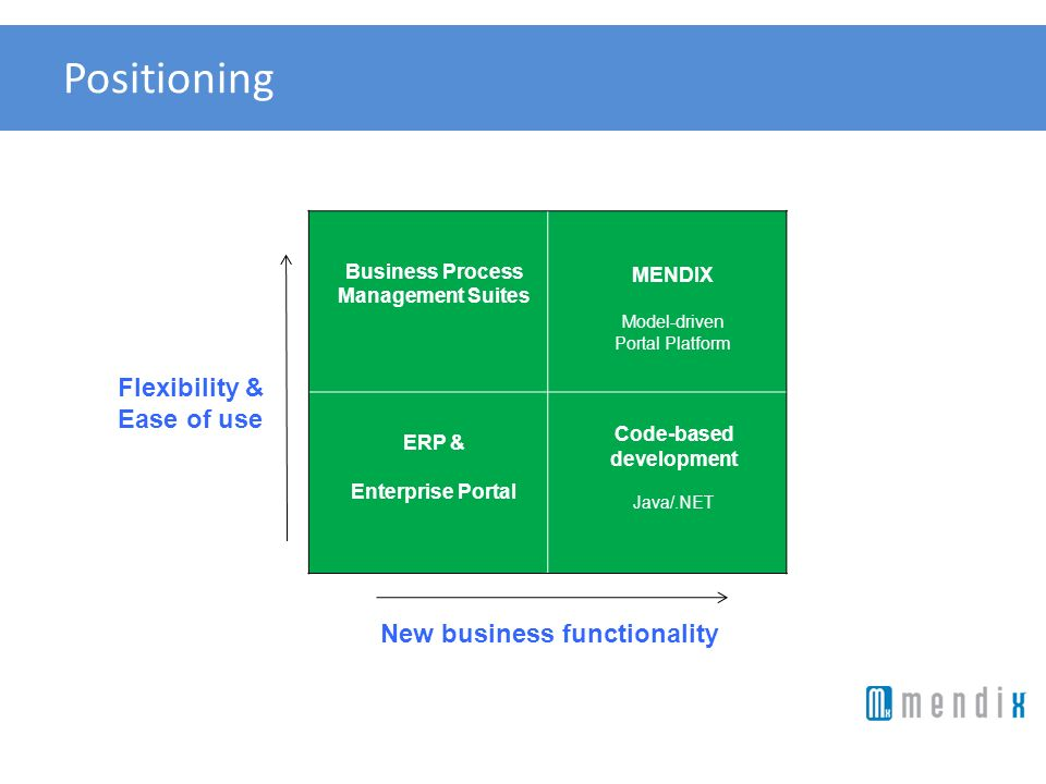 Positioning Flexibility & Ease of use New business functionality