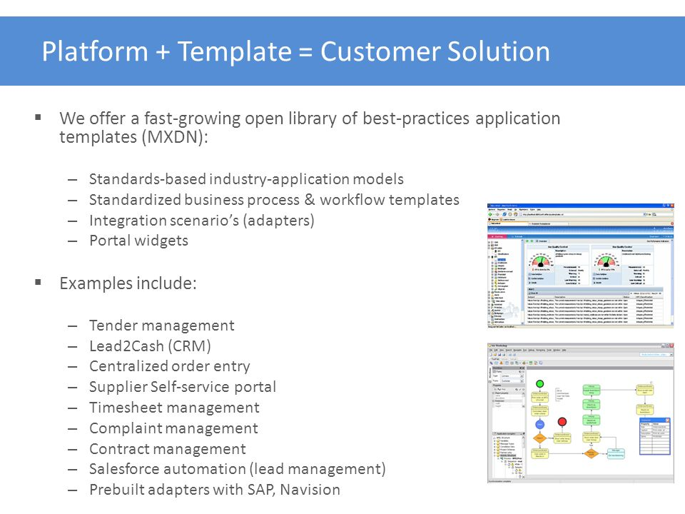 Platform + Template = Customer Solution
