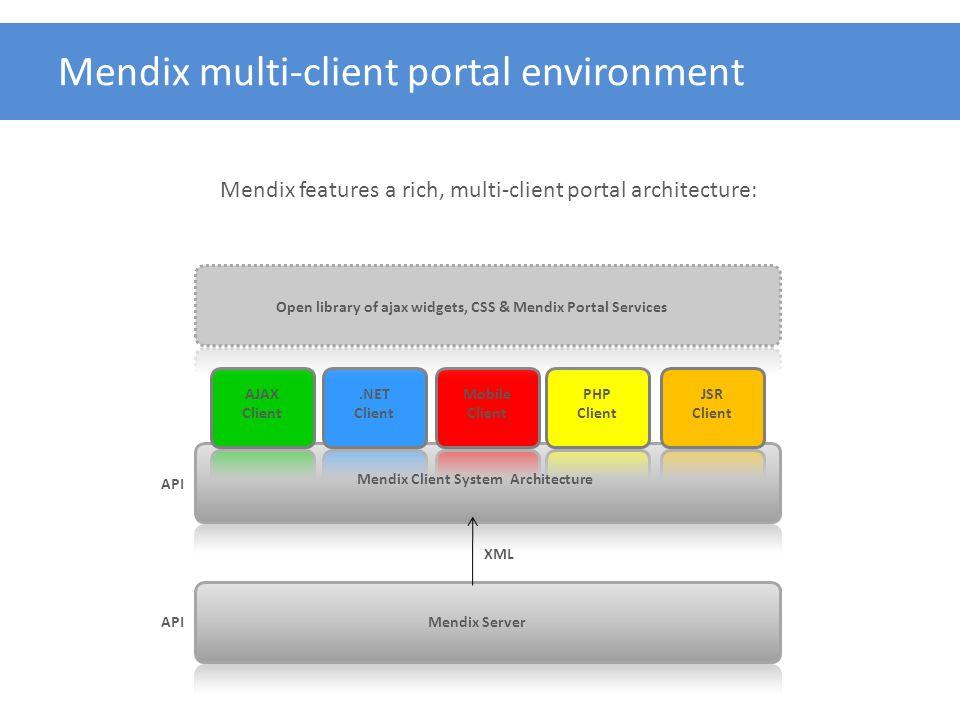 Mendix multi-client portal environment