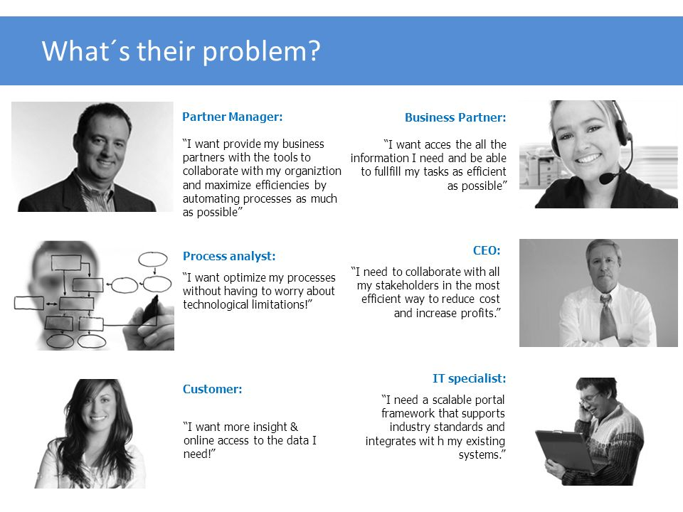 What´s their problem Partner Manager: Business Partner: