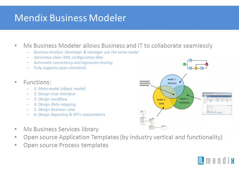 Mendix Business Modeler