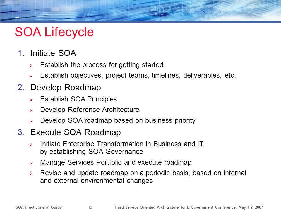 SOA Lifecycle Initiate SOA Develop Roadmap Execute SOA Roadmap
