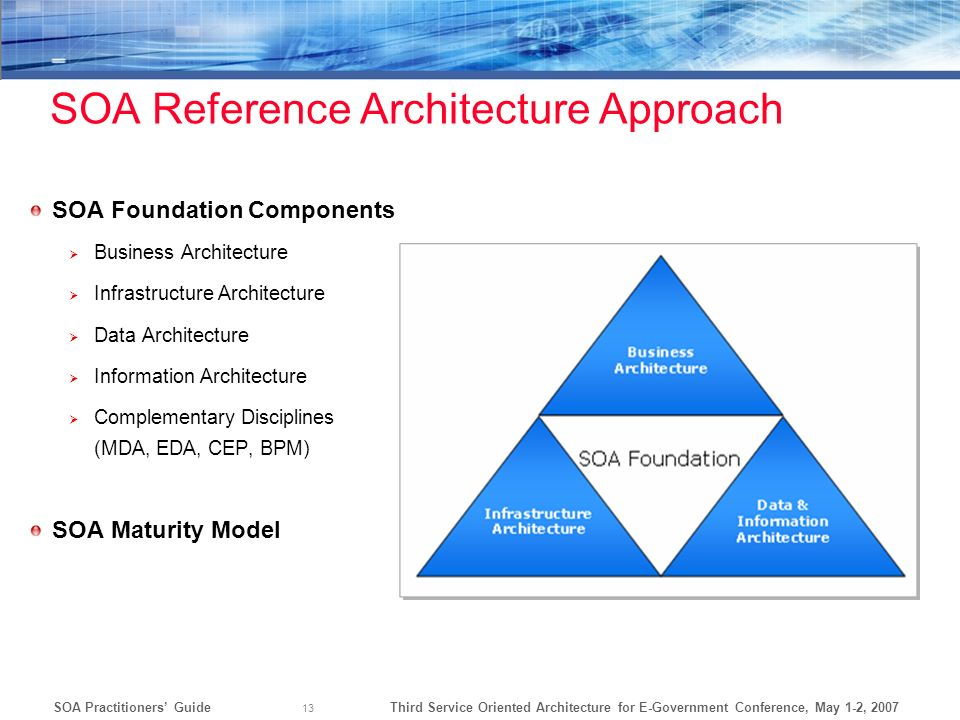 SOA Reference Architecture Approach