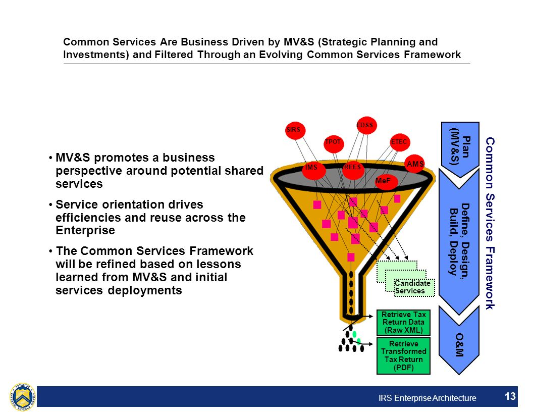 Common Services Framework