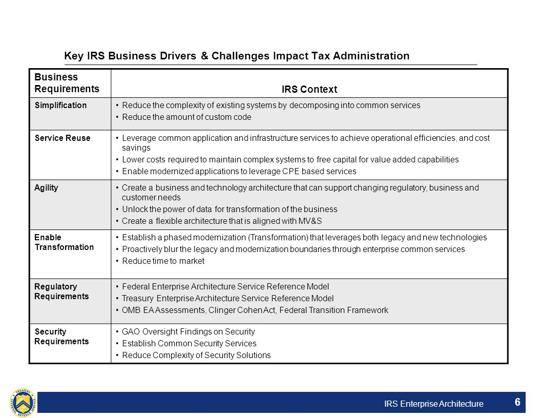 Key IRS Business Drivers & Challenges Impact Tax Administration