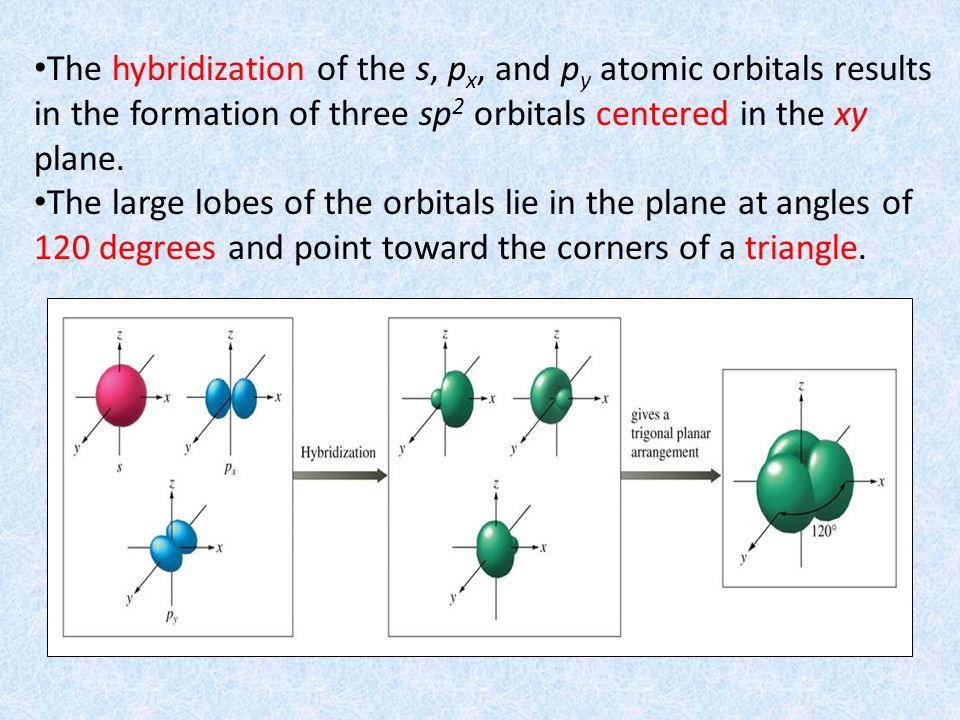 Covalent Bonding: Orbitals. - ppt video online download