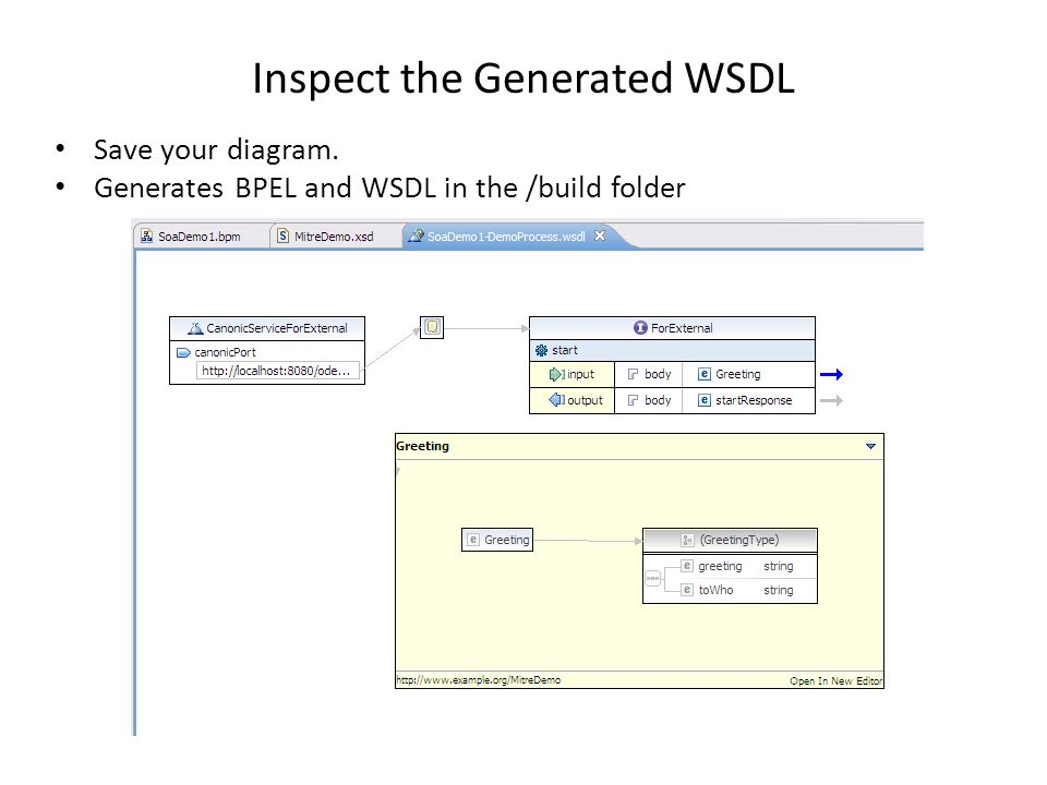 Inspect the Generated WSDL
