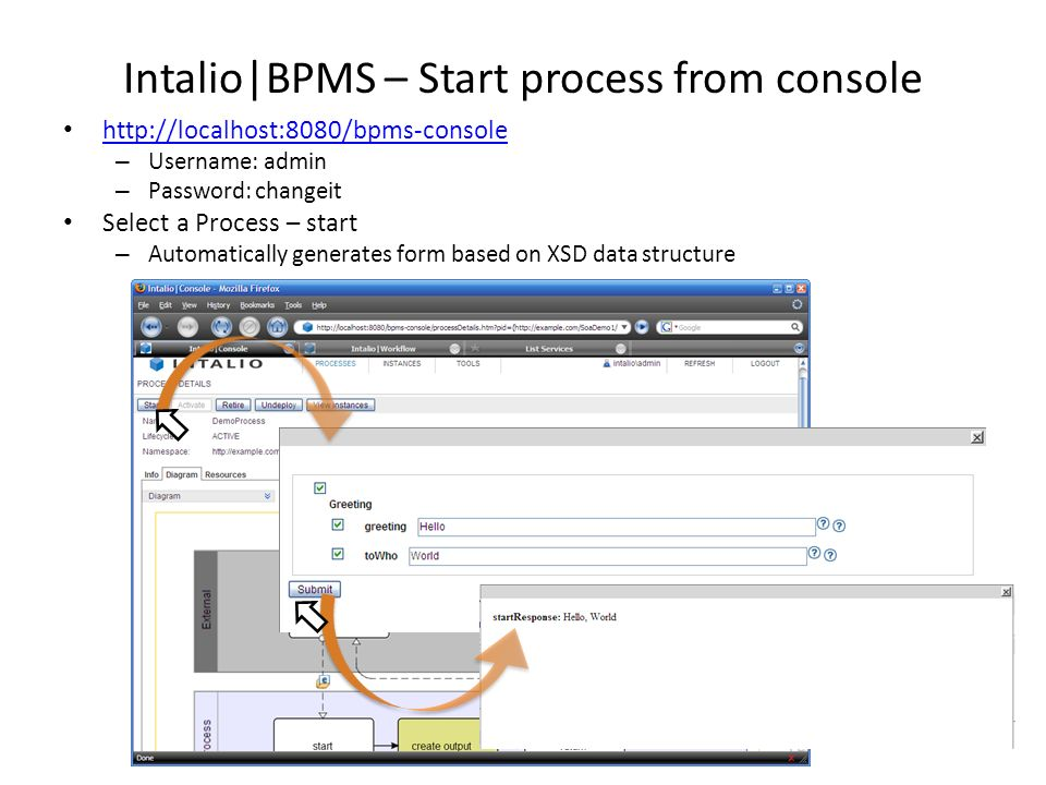 Intalio|BPMS – Start process from console