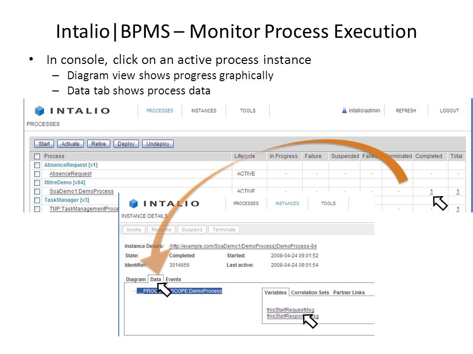 Intalio|BPMS – Monitor Process Execution
