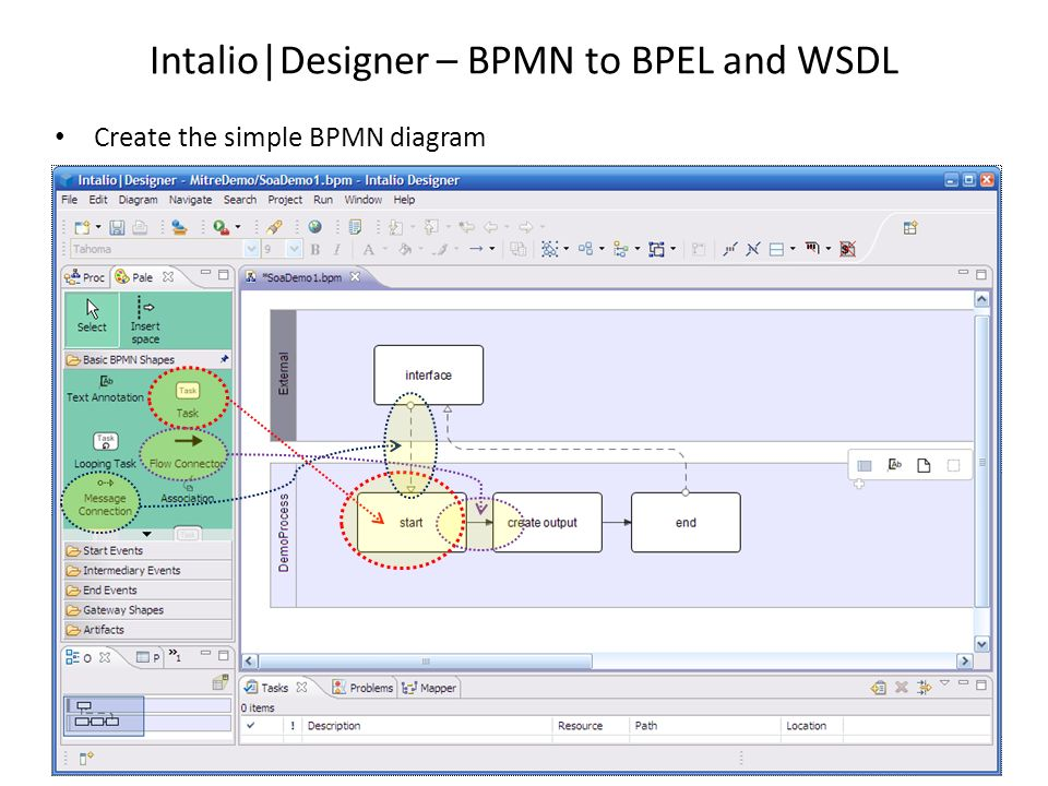 Intalio|Designer – BPMN to BPEL and WSDL