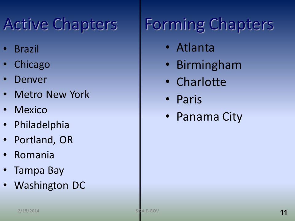 Active Chapters Forming Chapters Atlanta Birmingham Charlotte Paris