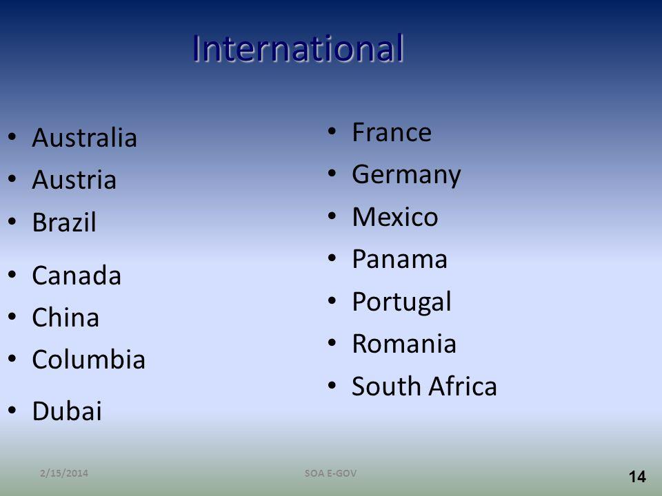 International France Australia Germany Austria Mexico Brazil Panama
