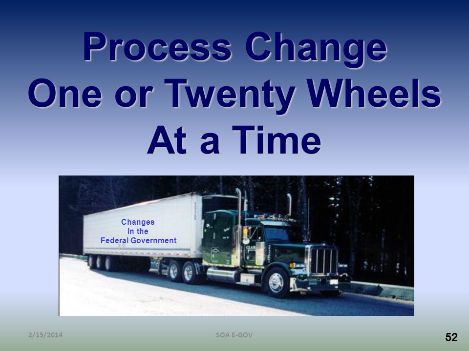Process Change One or Twenty Wheels At a Time