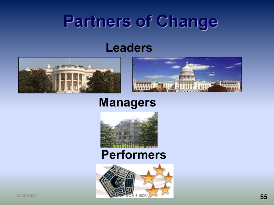 Partners of Change Leaders Managers Performers 3/28/2017 SOA E-GOV