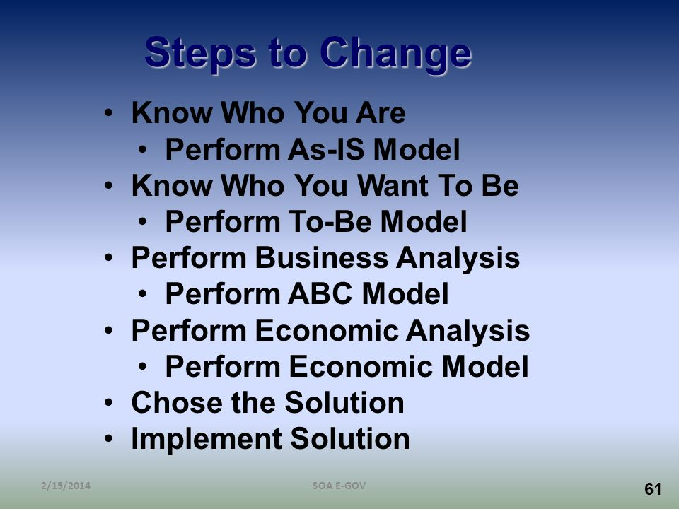 Steps to Change Know Who You Are Perform As-IS Model
