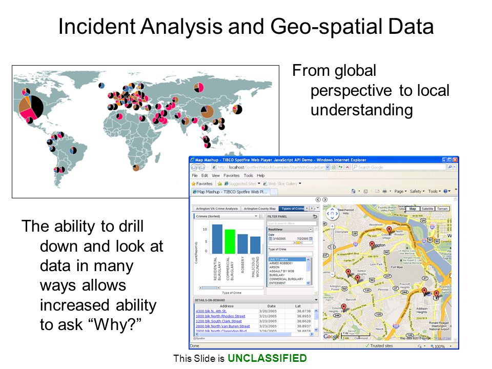 Incident Analysis and Geo-spatial Data