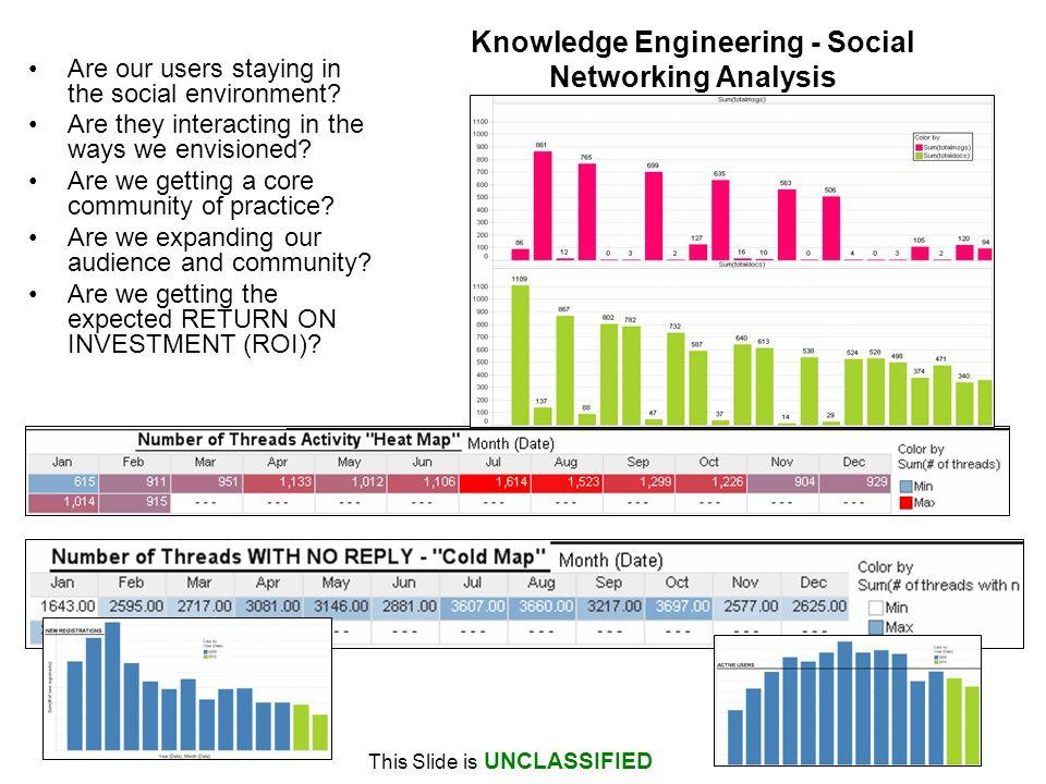 Knowledge Engineering - Social Networking Analysis