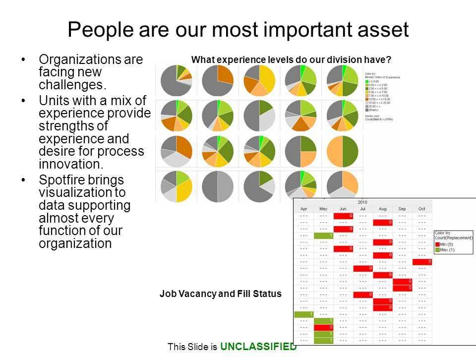 People are our most important asset