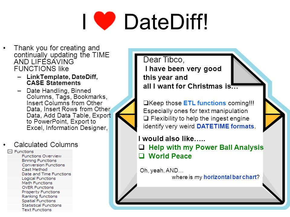 I DateDiff! Thank you for creating and continually updating the TIME AND LIFESAVING FUNCTIONS like.