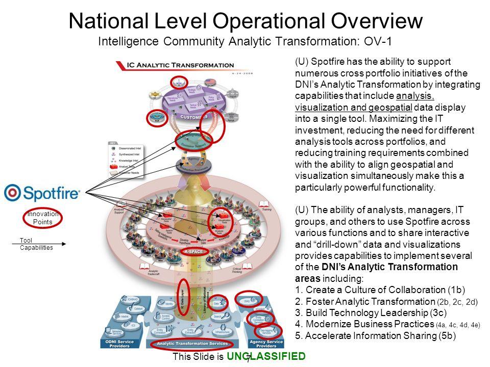 National Level Operational Overview Intelligence Community Analytic Transformation: OV-1