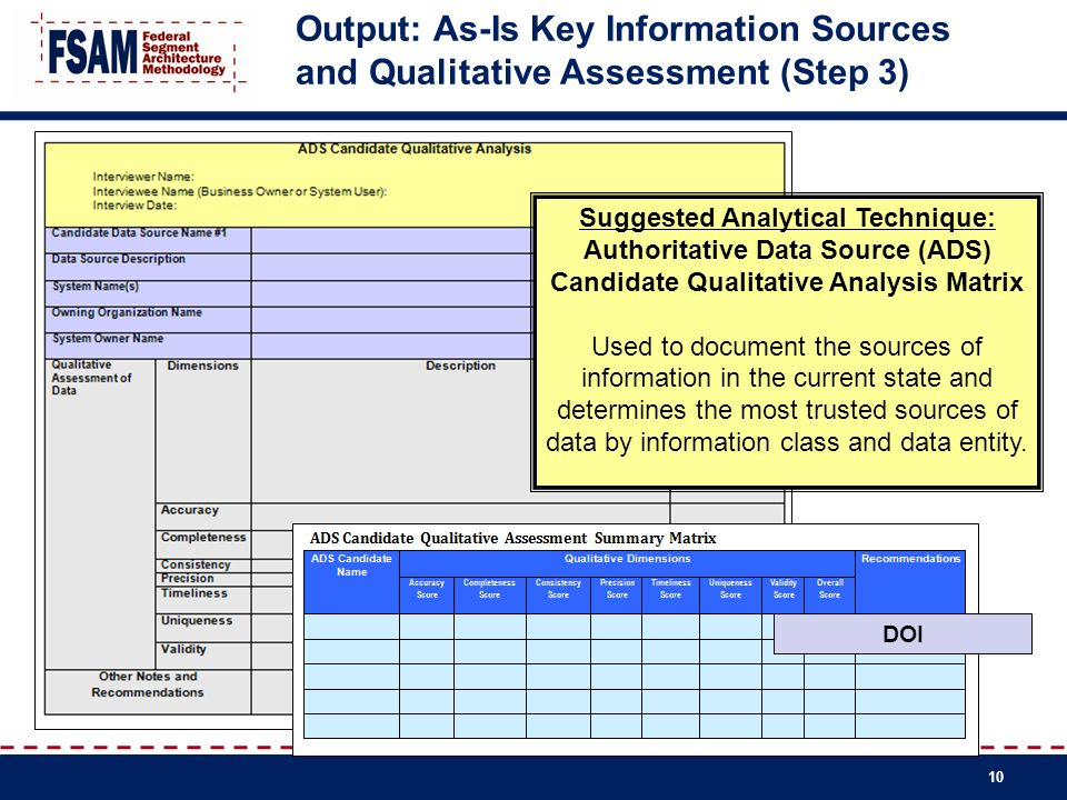 Output: As-Is Key Information Sources and Qualitative Assessment (Step 3)