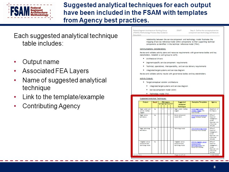 Suggested analytical techniques for each output have been included in the FSAM with templates from Agency best practices.