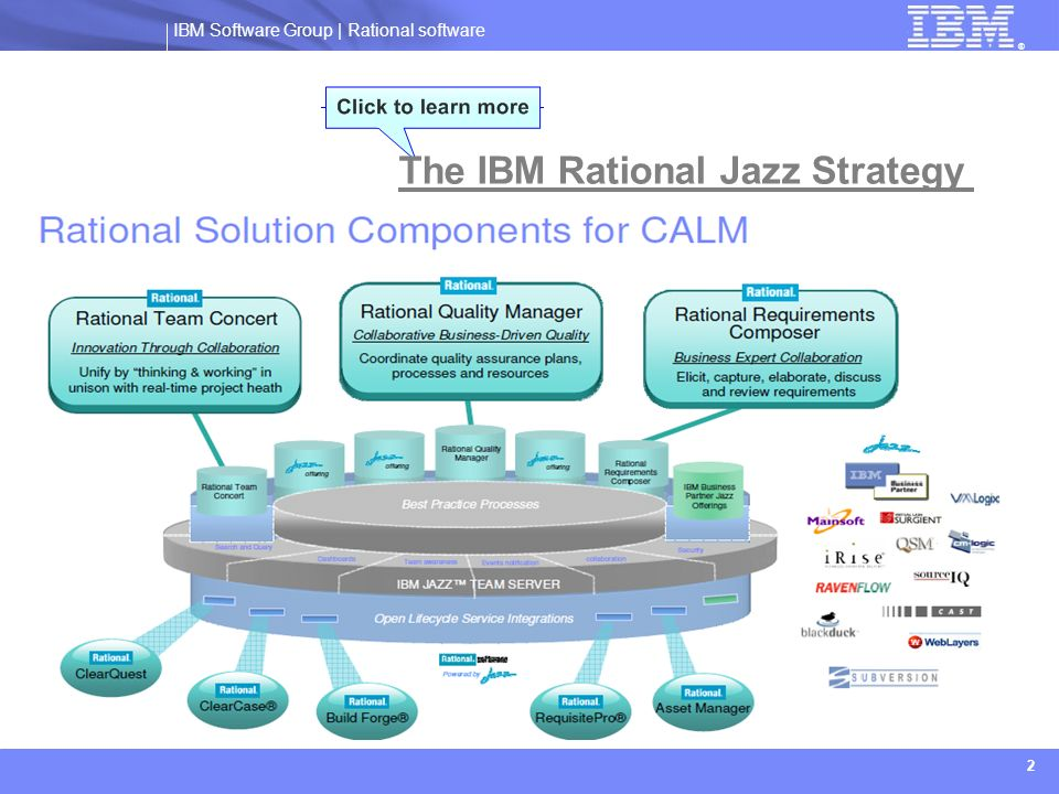 The IBM Rational Jazz Strategy
