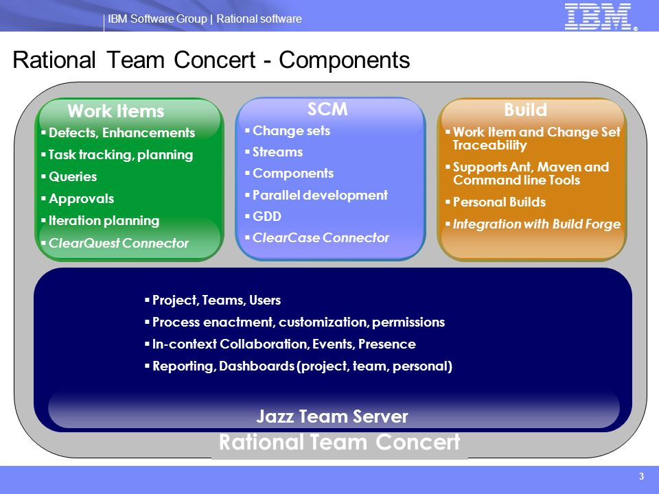 Rational Team Concert - Components