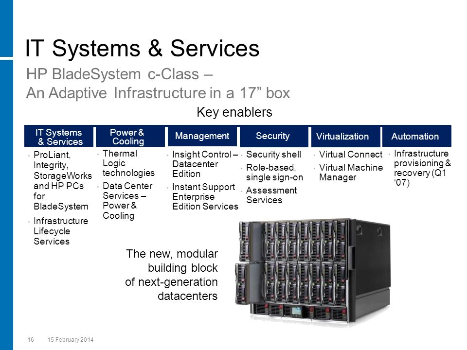 IT Systems & Services HP BladeSystem c-Class – An Adaptive Infrastructure in a 17 box. Key enablers.
