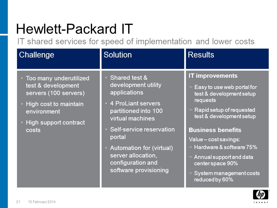 Hewlett-Packard IT IT shared services for speed of implementation and lower costs. Challenge. Solution.