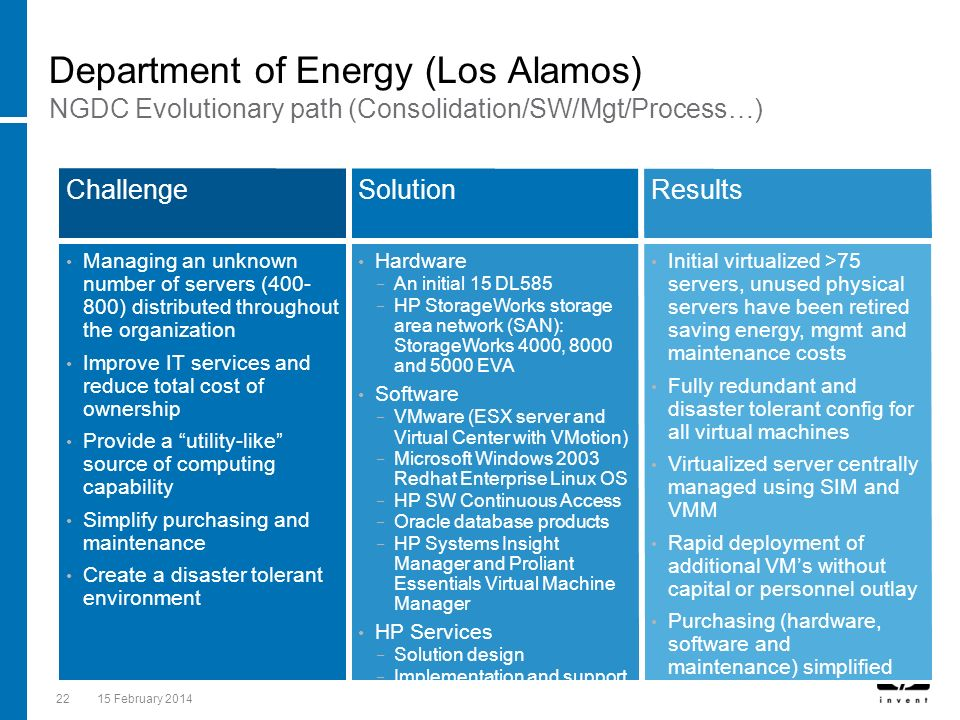 Department of Energy (Los Alamos)
