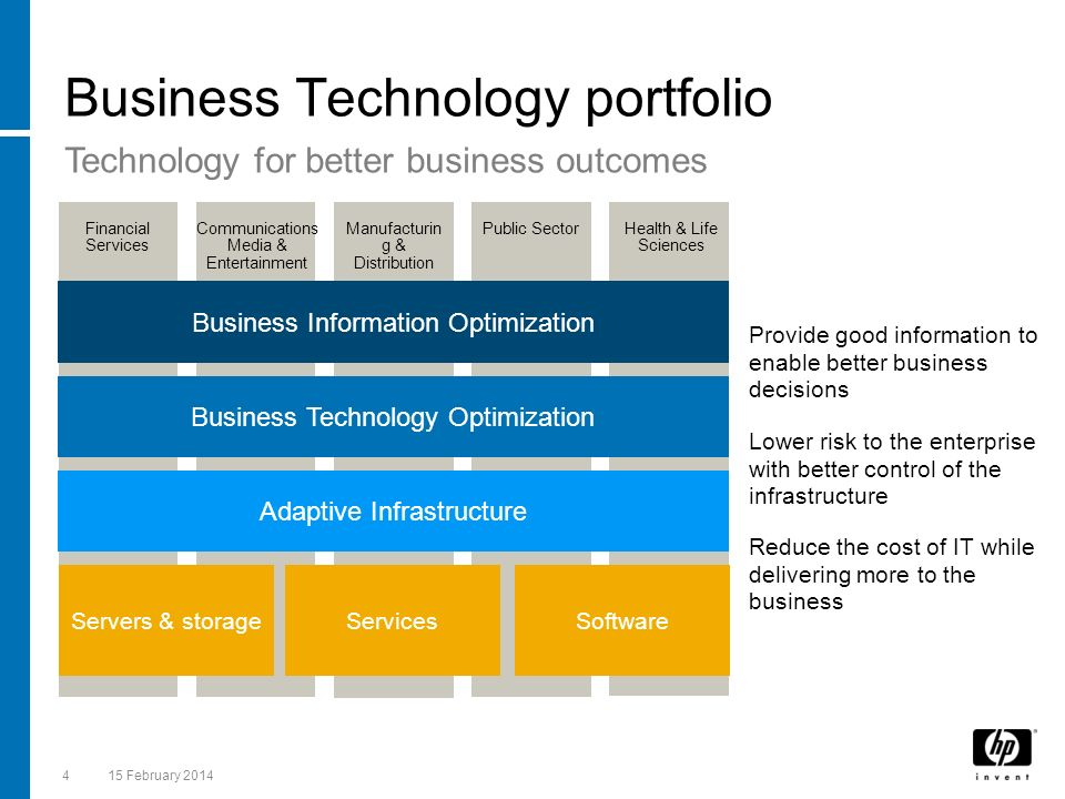 Business Technology portfolio