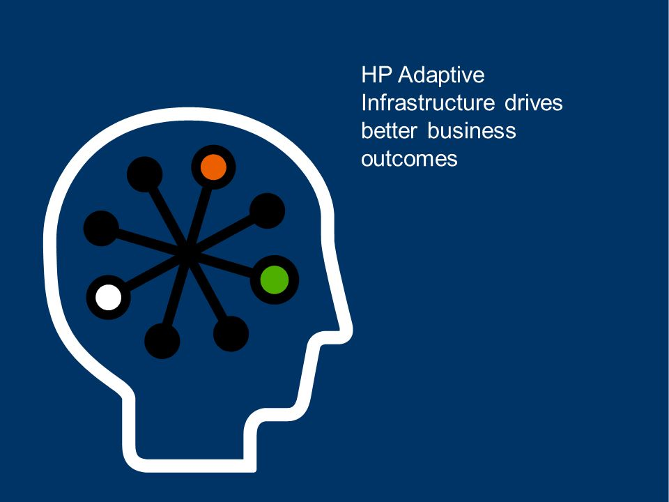 HP Adaptive Infrastructure drives better business outcomes