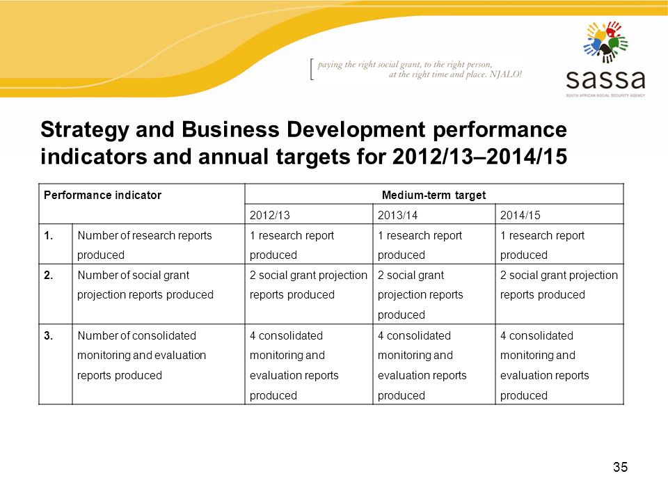 development of social performance indicators The microfinance information exchange (mix) and the social performance task  force (sptf) have developed 11 indicators by which to measure the social.